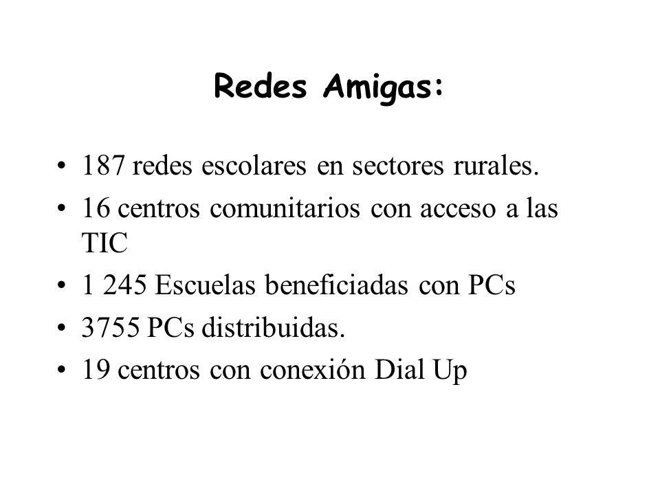 Redes Amigas: 187 redes escolares en sectores rurales.