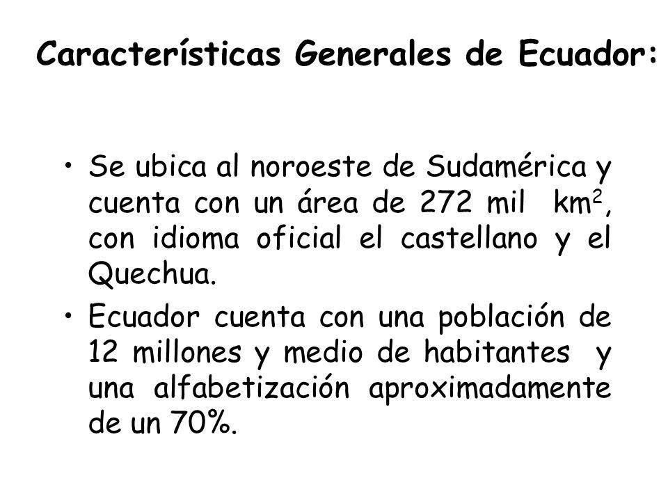 Características Generales de Ecuador: Se ubica al noroeste de Sudamérica y cuenta con un área de 272 mil km 2, con idioma oficial el castellano y el Quechua.