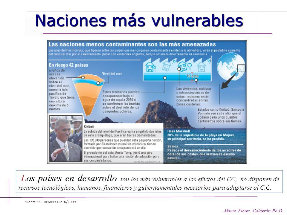 Impactos climáticos Impactos climáticos Mauro Flórez Calderón Ph.D. Huracanes, inundaciones, incendios, seguías, desplazados climáticos, hambrunas etc