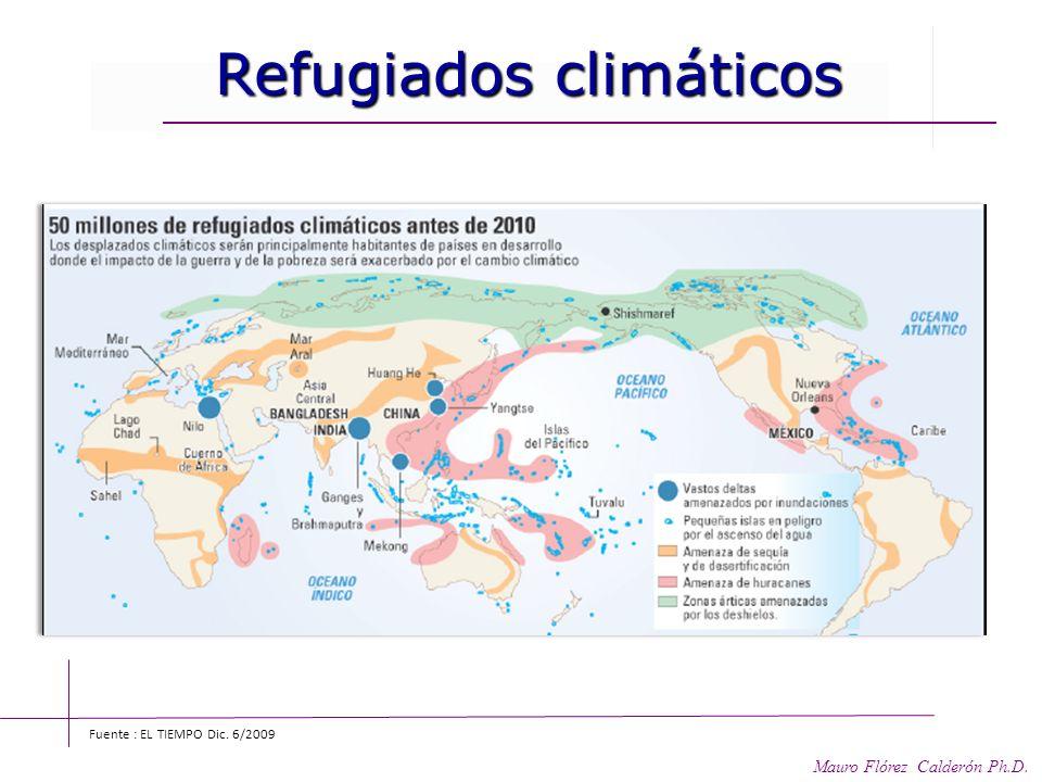 Fuente : EL TIEMPO Dic. 6/2009 Naciones más vulnerables Naciones más vulnerables Mauro Flórez Calderón Ph.D. Los países en desarrollo son los más vuln