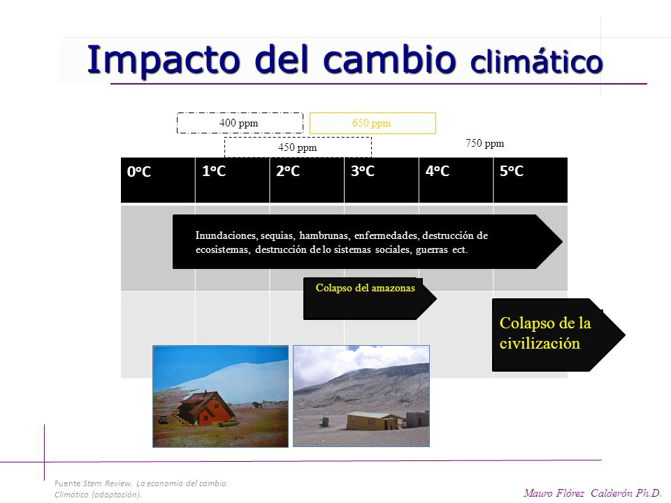 Mauro Flòrez Calderón Ph.D. Impacto del cambio climático Fuente: Stern Review. La economía del cambio Climático-(adaptación). 0oC0oC1oC1oC2oC2oC3oC3oC