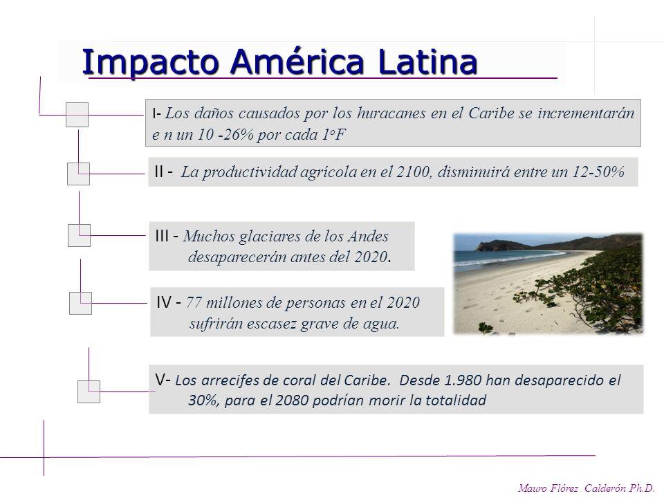 Fuente Stern Review. La economía del cambio Climático (adaptación). Impacto del cambio climático Impacto del cambio climático Mauro Flórez Calderón Ph