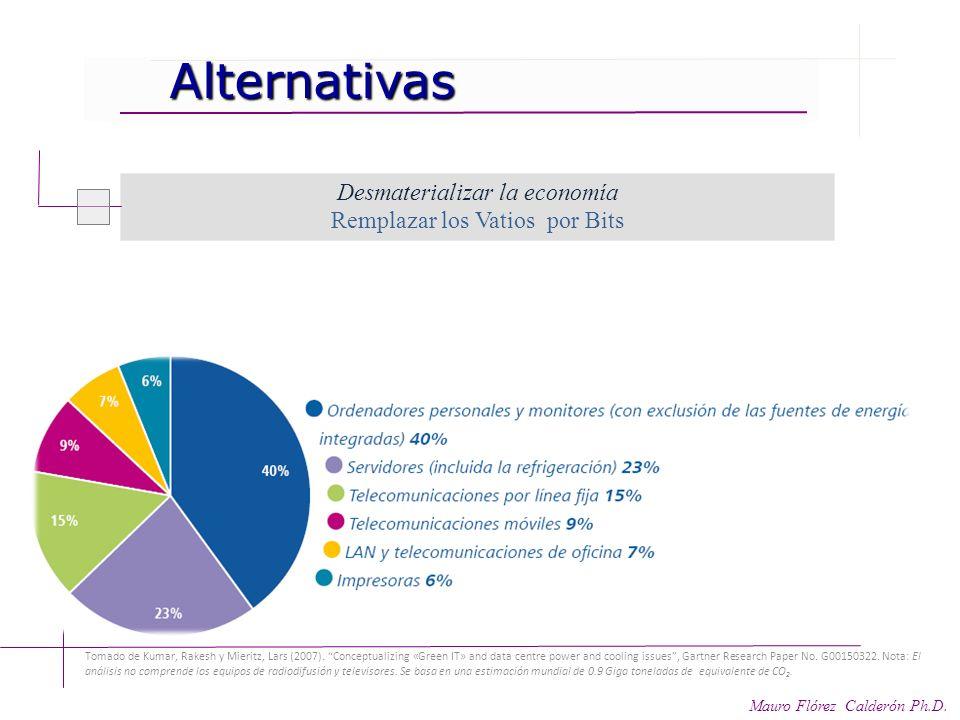 Telecomunicaciones Telecomunicaciones Mauro Flórez Calderón Ph.D. Crecimiento sectorial