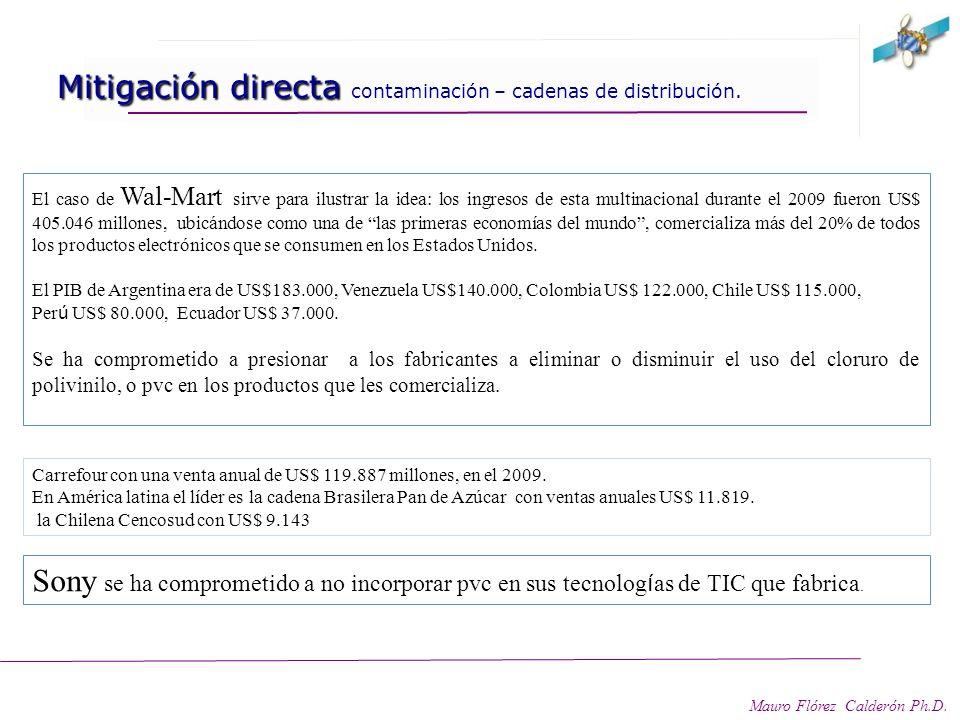 Las TICs Participación civil Las TICs mitigación directa Participación civil Mauro Flórez Calderón Ph.D. Goodguide impacto ambiental, laboral Consejo