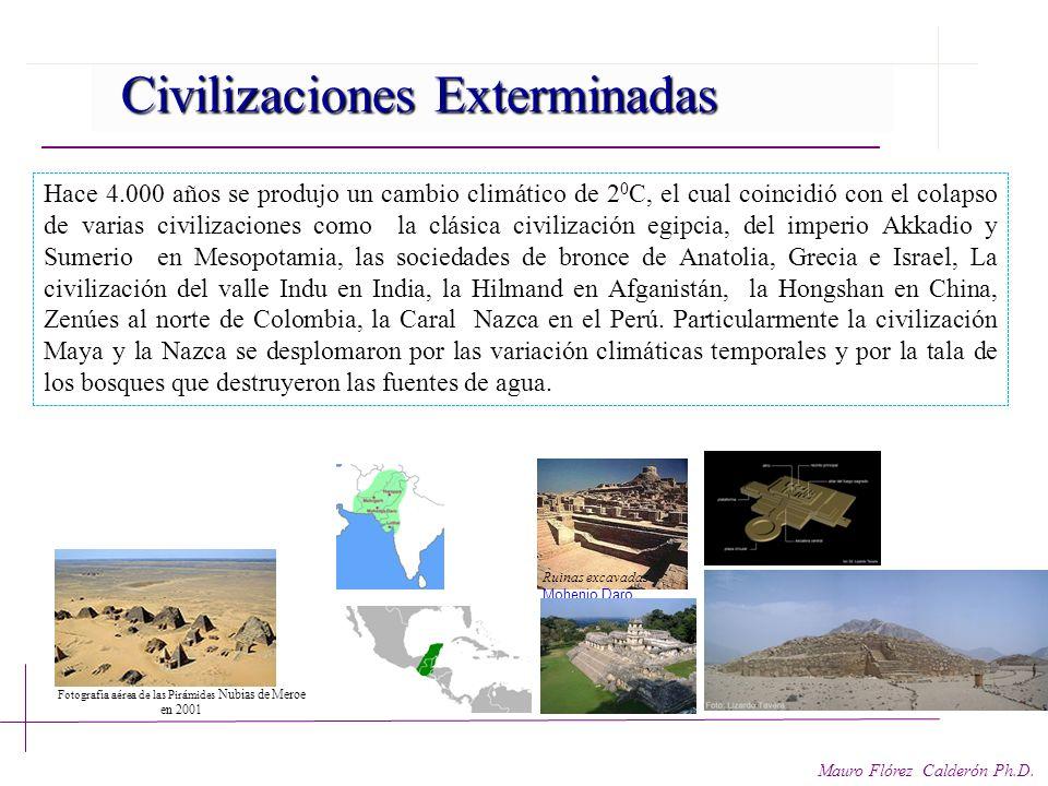 Mauro Flórez Calderón Ph.D. externos Internos Variaciones de intensidad solar, Las alteraciones de la órbita terrestre con respecto al sol, El traslad