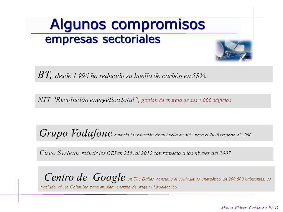 Las TICs mitigación sistemica Las TICs mitigación sistemica Mauro Flórez Calderón Ph.D. Desmaterialización de la economía En solo los Estados Unidos,