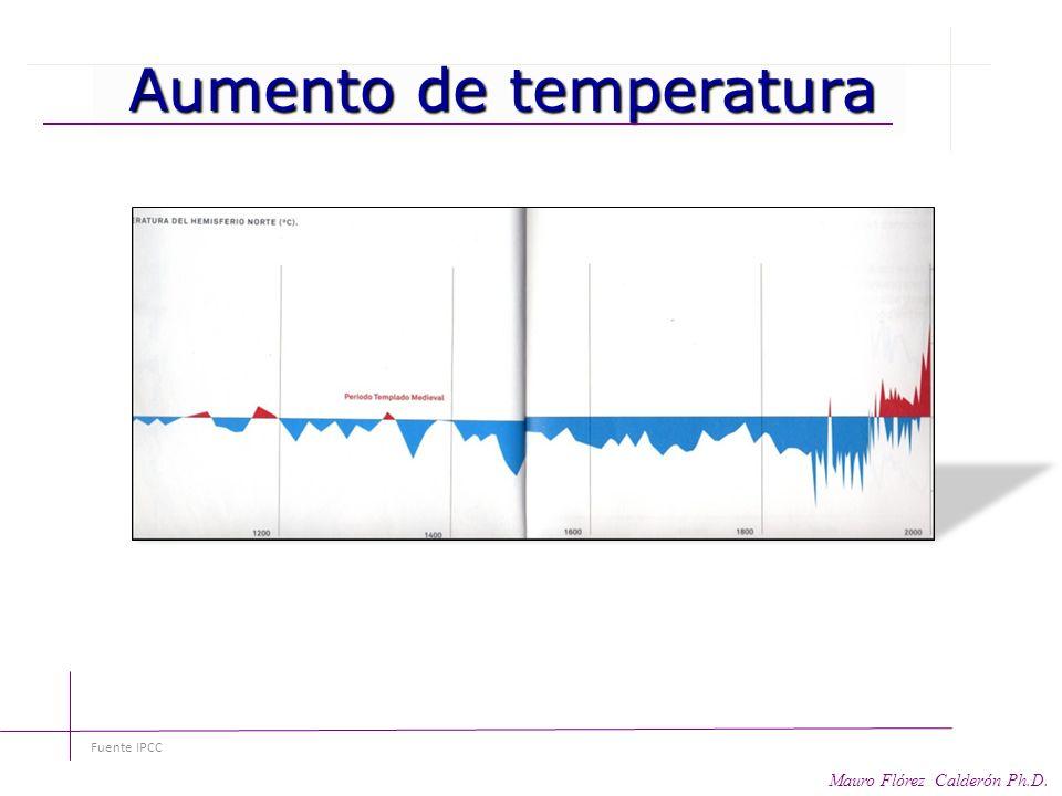 Civilizaciones Exterminadas Civilizaciones Exterminadas Mauro Flórez Calderón Ph.D. Hace 4.000 años se produjo un cambio climático de 2 0 C, el cual c