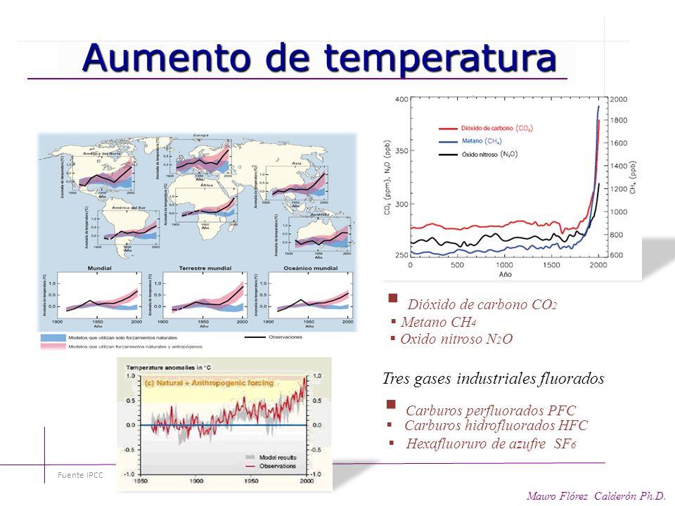 Fuente IPCC Aumento de temperatura Aumento de temperatura Mauro Flórez Calderón Ph.D.