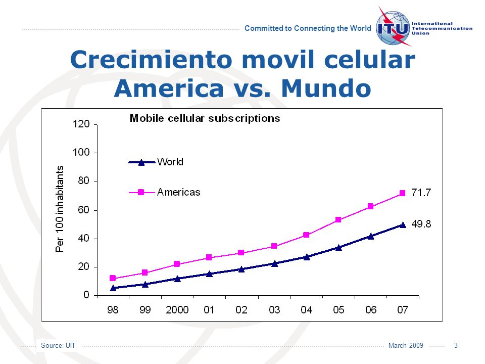 Source: UIT Committed to Connecting the World March 2009 3 Crecimiento movil celular America vs. Mundo