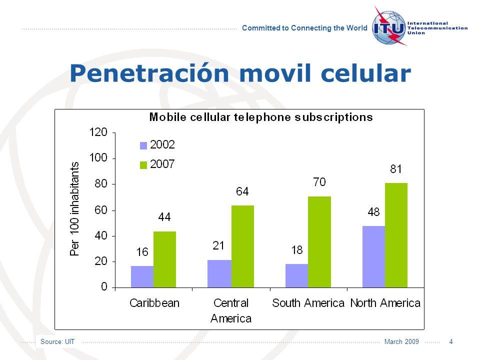 Source: UIT Committed to Connecting the World March 2009 5 Penetración Movil Celular (2008) PorcentajeComo porcentaje del Total de Teléfonos Antigua & Barbuda164.9978.2 Argentina116.4682.8 Bolivia49.8282.8 Canada64.6852.6 Costa Rica41.6156.8 Cuba2.9423.1 Guatemala109.2291.2 Haiti32.8295.8 Mexico69.8578.6 Panama111.9488.5 Paraguay92.8294.1 United States87.662.4 Uruguay104.778.5 Americas81.7172.4