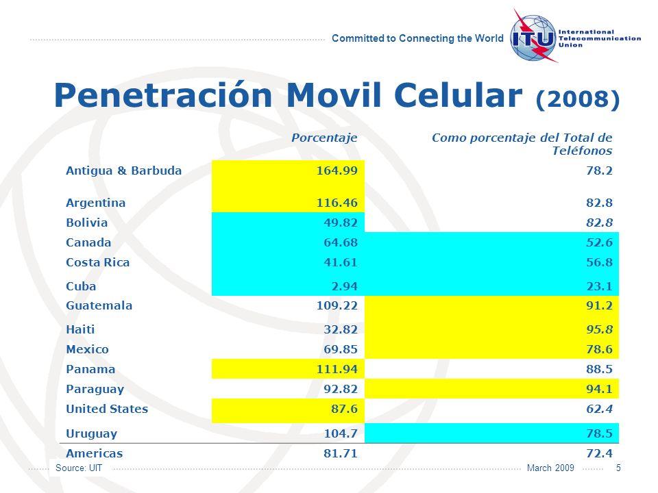 Source: UIT Committed to Connecting the World March 2009 5 Penetración Movil Celular (2008) PorcentajeComo porcentaje del Total de Teléfonos Antigua &