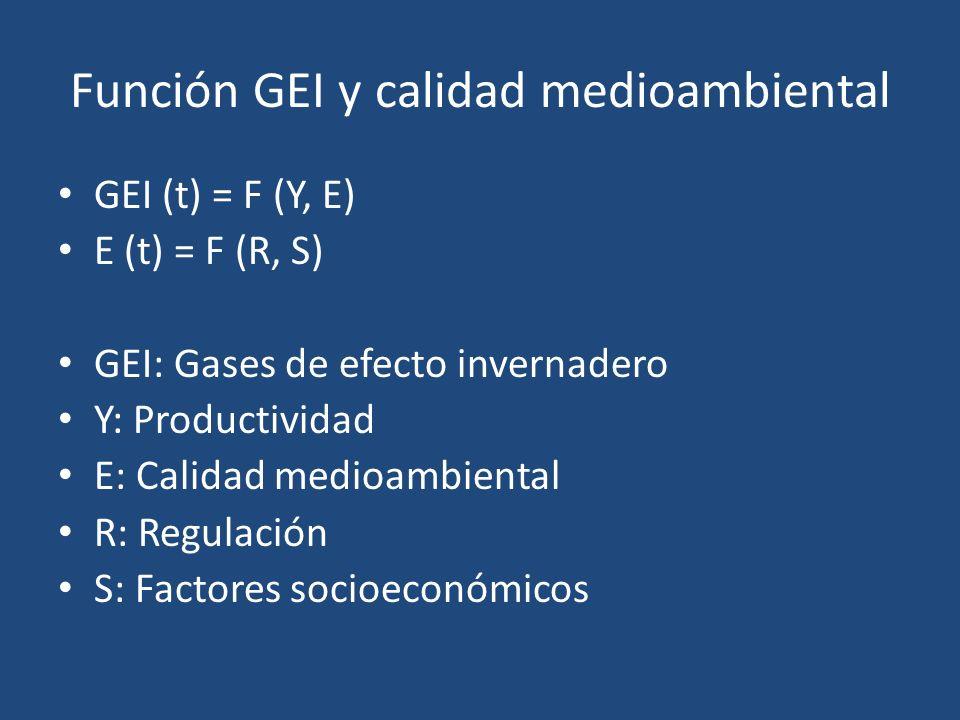 Función GEI y calidad medioambiental GEI (t) = F (Y, E) E (t) = F (R, S) GEI: Gases de efecto invernadero Y: Productividad E: Calidad medioambiental R: Regulación S: Factores socioeconómicos