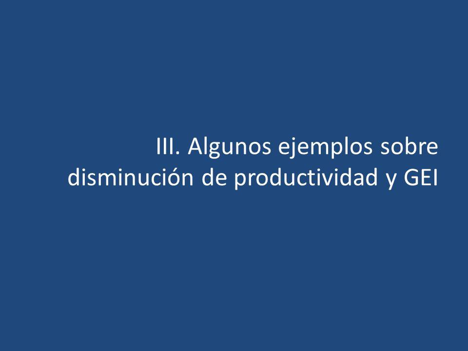 III. Algunos ejemplos sobre disminución de productividad y GEI