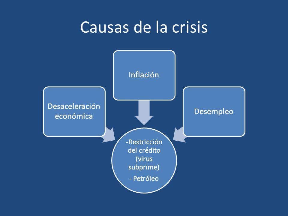 Causas de la crisis -Restricción del crédito (virus subprime) - Petróleo Desaceleración económica InflaciónDesempleo
