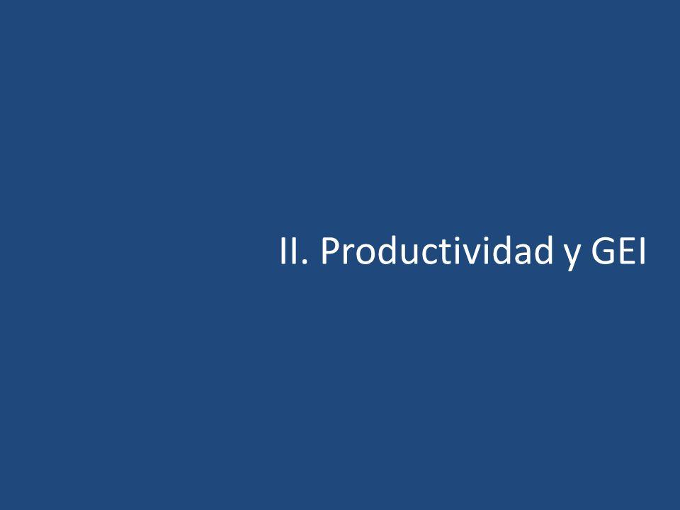 II. Productividad y GEI