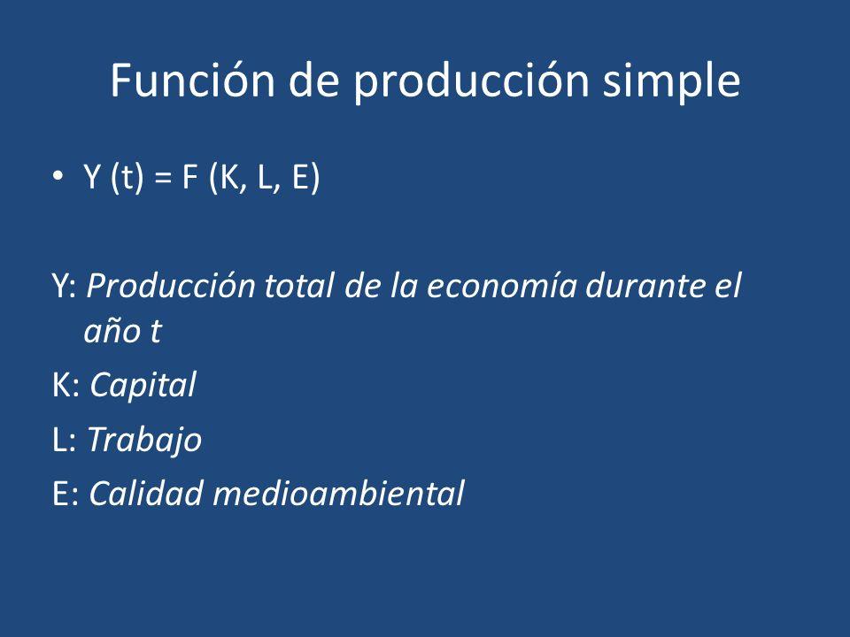Función de producción simple Y (t) = F (K, L, E) Y: Producción total de la economía durante el año t K: Capital L: Trabajo E: Calidad medioambiental