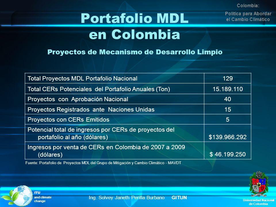 Portafolio MDL en Colombia Total Proyectos MDL Portafolio Nacional129 Total CERs Potenciales del Portafolio Anuales (Ton)15.189.110 Proyectos con Apro