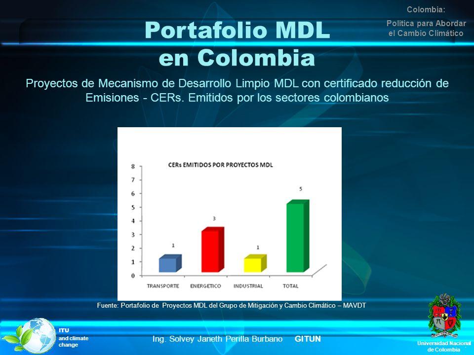 Fuente: Portafolio de Proyectos MDL del Grupo de Mitigación y Cambio Climático – MAVDT Universidad Nacional de Colombia Ing. Solvey Janeth Perilla Bur