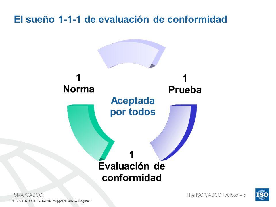P\ESP\ITU-T\BUREAU\289402S.ppt (289402) – Página 6 The ISO/CASCO Toolbox – 6SMA /CASCO P\ESP\ITU-T\BUREAU\289402S.ppt (289402) – Página 6 109 miembros de la ISO están representados en CASCO (69 miembros participantes y 41 observadores).