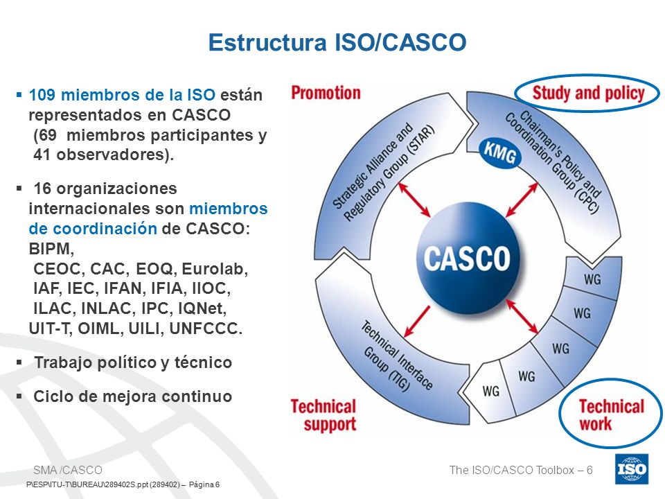 P\ESP\ITU-T\BUREAU\289402S.ppt (289402) – Página 7 The ISO/CASCO Toolbox – 7SMA /CASCO P\ESP\ITU-T\BUREAU\289402S.ppt (289402) – Página 7 La herramienta ISO/CASCO La herramienta CASCO consta de 27 documentos que cubren: Vocabulario, principios y elementos comunes de evaluación de conformidad Código de prácticas idóneas Certificación de productos, sistemas y personas Prueba, calibración, inspección, marcas de conformidad Declaración del suministrador de conformidad, acreditación evaluación por pares y disposiciones de reconocimiento mutuo