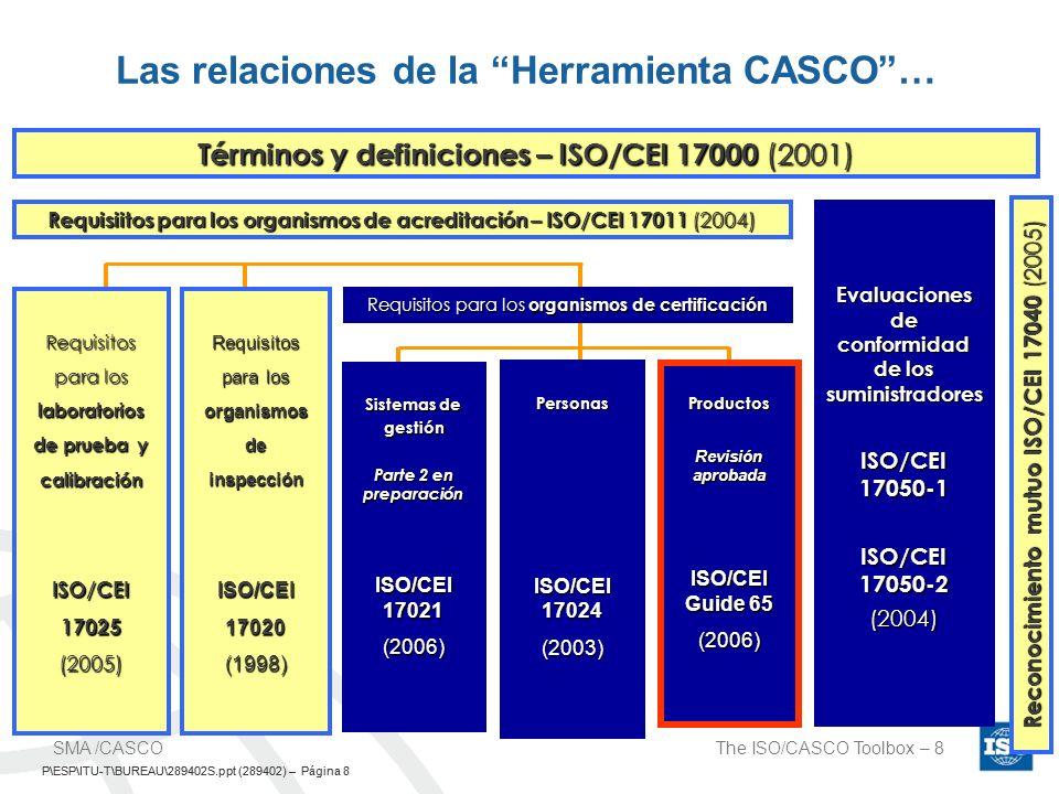 P\ESP\ITU-T\BUREAU\289402S.ppt (289402) – Página 9 The ISO/CASCO Toolbox – 9SMA /CASCO P\ESP\ITU-T\BUREAU\289402S.ppt (289402) – Página 9 Normas CASCO en elaboración ISO/CEI 17021 Parte 2 (CASCO WG 21), Evaluación de conformidad Requisitos para la auditoría de certificación por tercera parte de los sistemas de gestión (DIS – Dic.