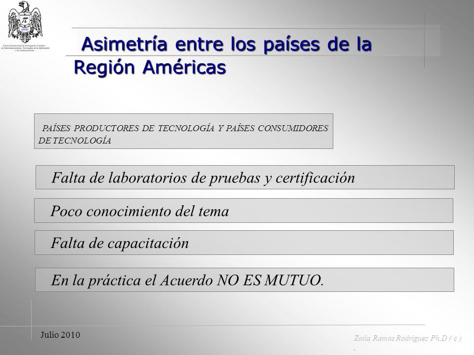 Acuerdo de Reconocimiento Mutuo ( ARM ) de la CITEL Acuerdo de Reconocimiento Mutuo ( ARM ) de la CITEL Zoila Ramos Rodríguez Ph.D ( c ).