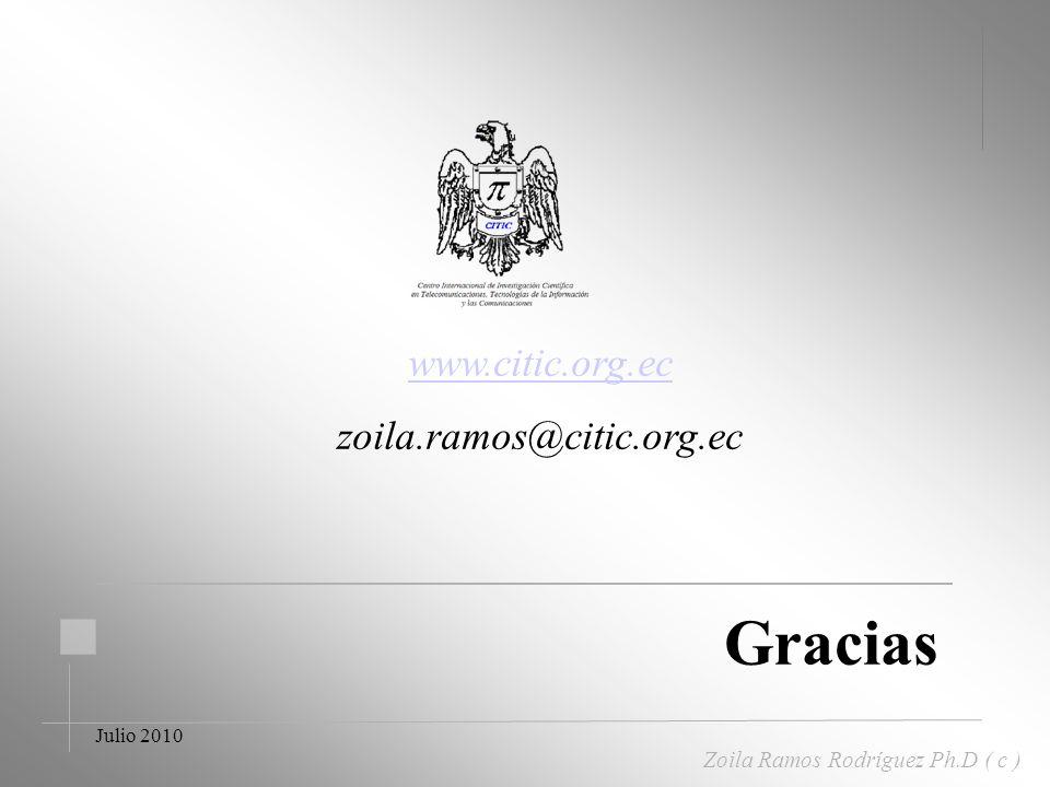 Asimetría entre los países de la Región Américas Asimetría entre los países de la Región Américas Zoila Ramos Rodríguez Ph.D ( c ).