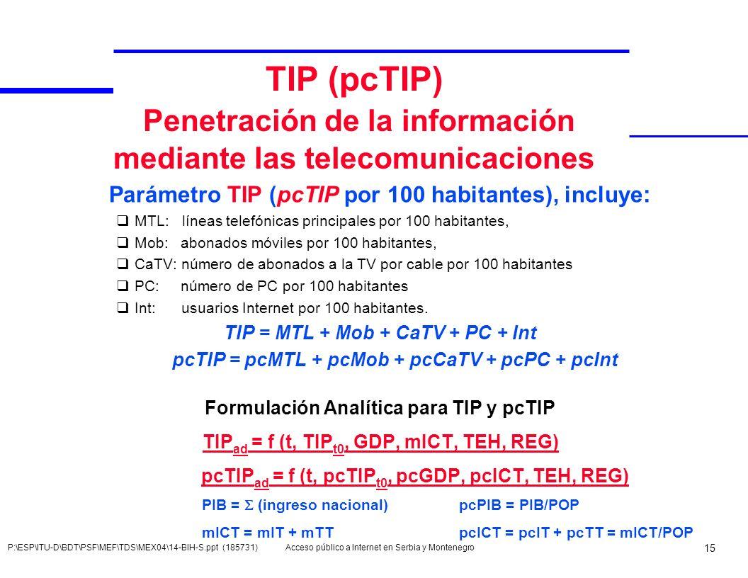 Acceso público a Internet en Serbia y Montenegro 15 P:\ESP\ITU-D\BDT\PSF\MEF\TDS\MEX04\14-BIH-S.ppt (185731) TIP (pcTIP) Penetración de la información