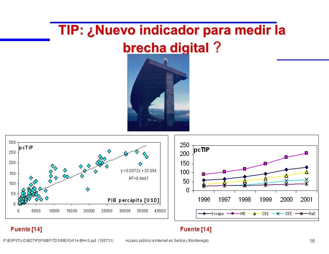 Acceso público a Internet en Serbia y Montenegro 16 P:\ESP\ITU-D\BDT\PSF\MEF\TDS\MEX04\14-BIH-S.ppt (185731) TIP: ¿Nuevo indicador para medir la brech