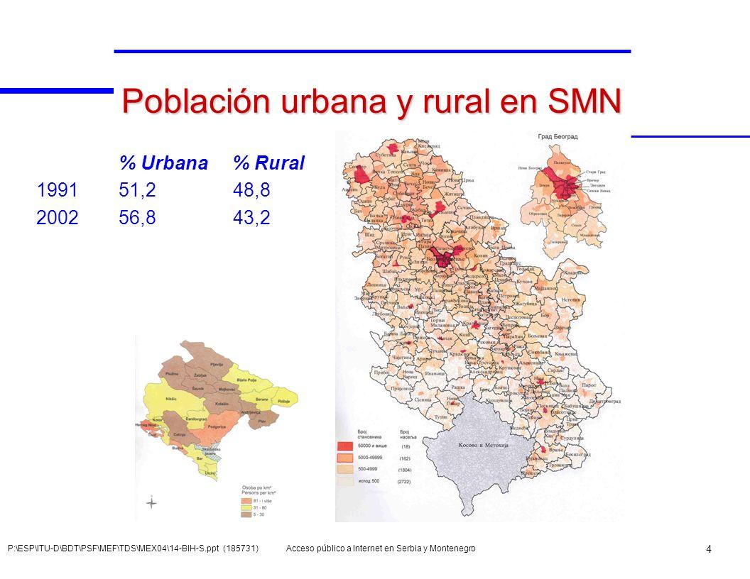 Acceso público a Internet en Serbia y Montenegro 5 P:\ESP\ITU-D\BDT\PSF\MEF\TDS\MEX04\14-BIH-S.ppt (185731) Localidades urbanas y rurales Ciudades con más de 500 000: 1 Belgrado 1.576.124 Ciudades con más de 50 000 habitantes: 19 Entre 10.000 y 49.999: 63 Entre 2.500 y 9.999: 77 < 2.500 34 Otros asentamientos (rurales) 7.190 TOTAL 7.410