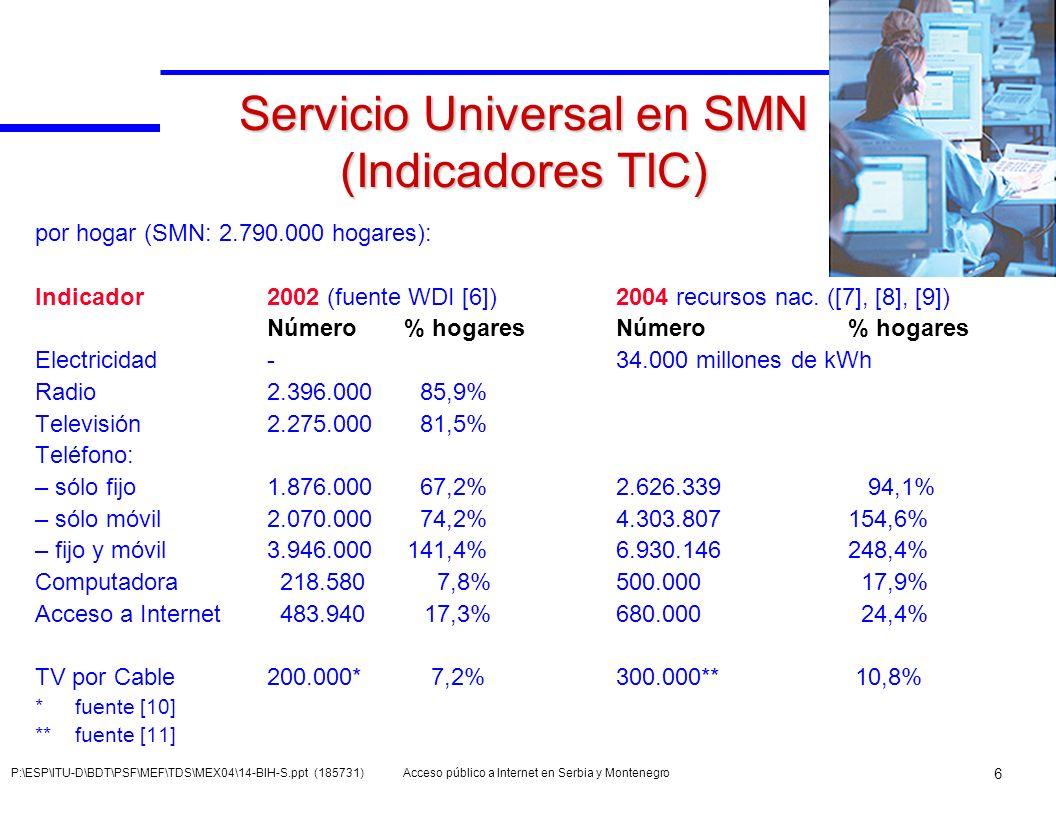 Acceso público a Internet en Serbia y Montenegro 17 P:\ESP\ITU-D\BDT\PSF\MEF\TDS\MEX04\14-BIH-S.ppt (185731) Conclusiones Serbia y Montenegro: un país (o países) muy 3 peculiar Telecomunicaciones: la telefonía móvil supera a la fija CAPI: únicamente Cibercafés en grandes ciudades Otros sitios (zona rural): no hay CAPI Fuerte intervención estatal en las telecomunicaciones, pero escasa en el acceso público a Internet Nuevo indicador: Penetración de la información mediante las telecomunicaciones Nuevo modelo de desarrollo para los países en desarrollo