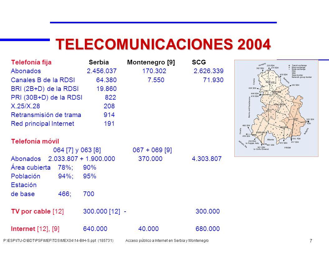 Acceso público a Internet en Serbia y Montenegro 7 P:\ESP\ITU-D\BDT\PSF\MEF\TDS\MEX04\14-BIH-S.ppt (185731) TELECOMUNICACIONES 2004 Telefonía fija Ser
