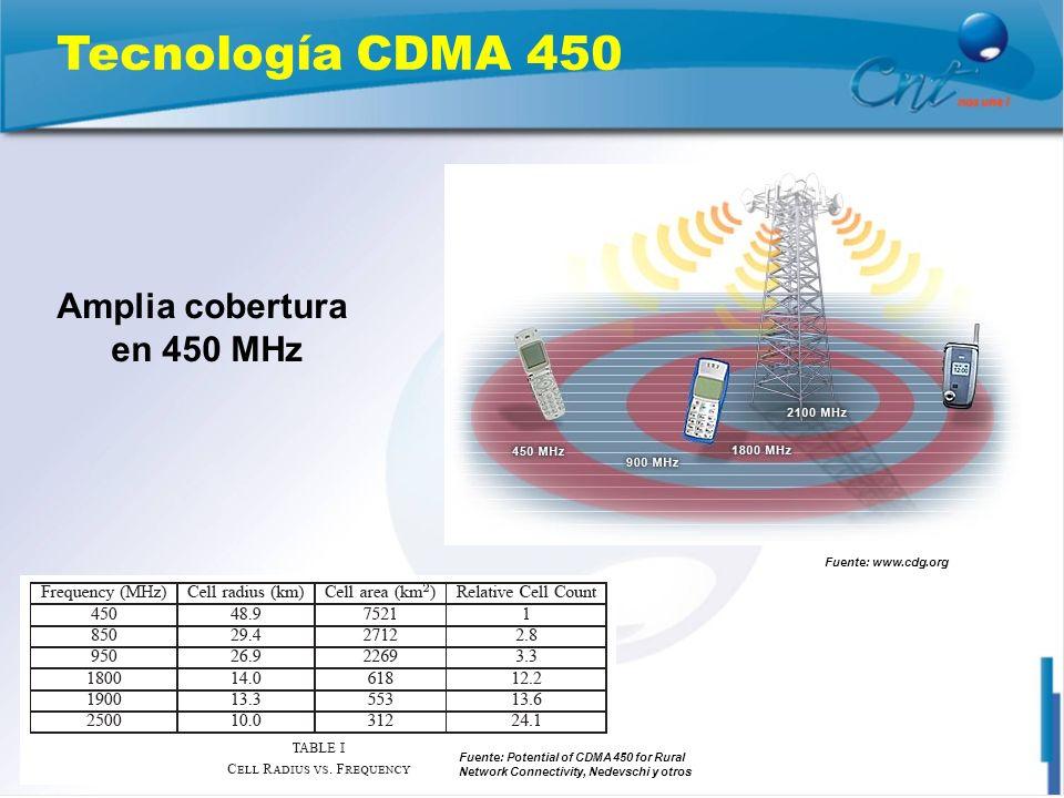 Amplia cobertura en 450 MHz Fuente: www.cdg.org Fuente: Potential of CDMA 450 for Rural Network Connectivity, Nedevschi y otros Tecnología CDMA 450