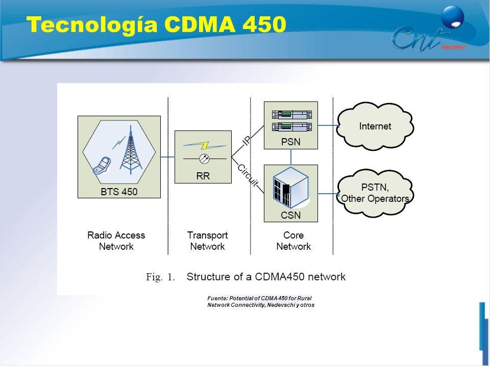 Fuente: Potential of CDMA 450 for Rural Network Connectivity, Nedevschi y otros Tecnología CDMA 450