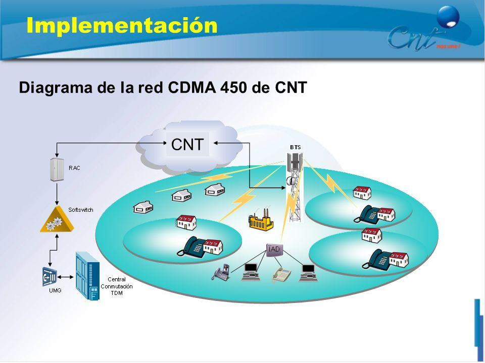 Implementación Diagrama de la red CDMA 450 de CNT CNT