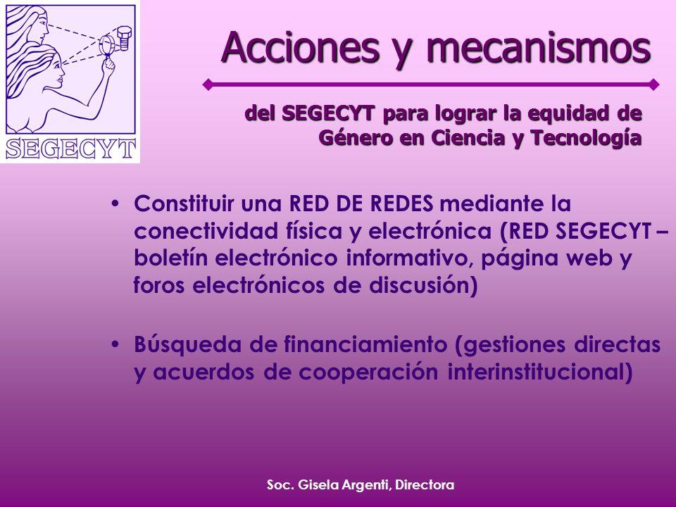 Soc. Gisela Argenti, Directora Constituir una RED DE REDES mediante la conectividad física y electrónica (RED SEGECYT – boletín electrónico informativ