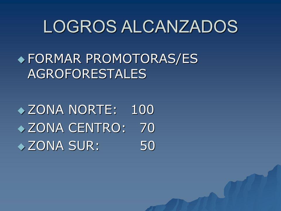 LOGROS ALCANZADOS FORMAR PROMOTORAS/ES AGROFORESTALES FORMAR PROMOTORAS/ES AGROFORESTALES ZONA NORTE: 100 ZONA NORTE: 100 ZONA CENTRO: 70 ZONA CENTRO: