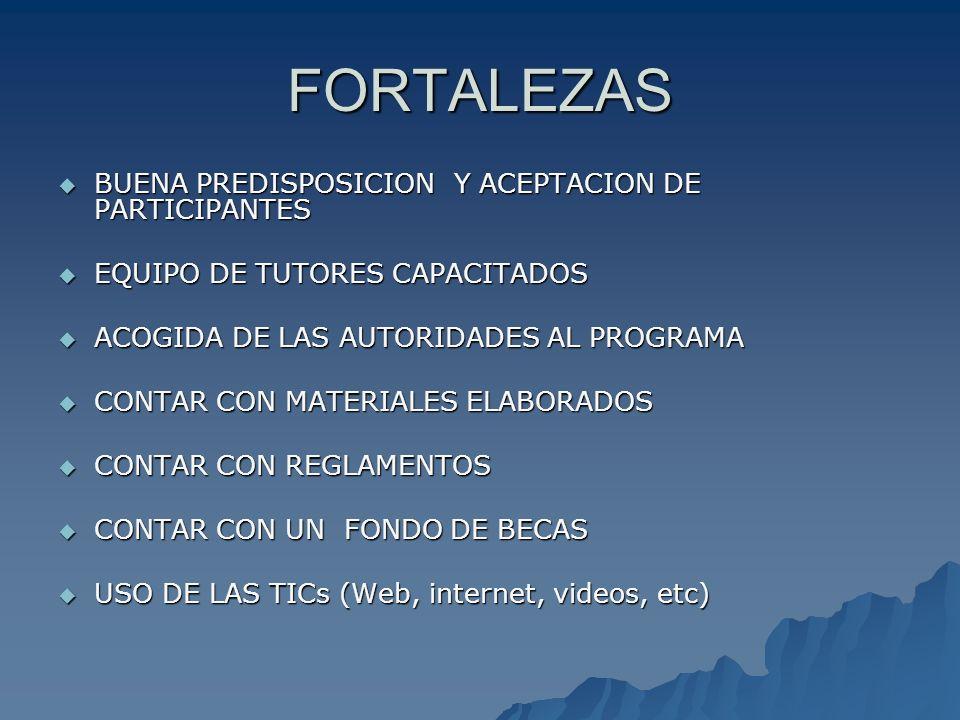 FORTALEZAS BUENA PREDISPOSICION Y ACEPTACION DE PARTICIPANTES BUENA PREDISPOSICION Y ACEPTACION DE PARTICIPANTES EQUIPO DE TUTORES CAPACITADOS EQUIPO