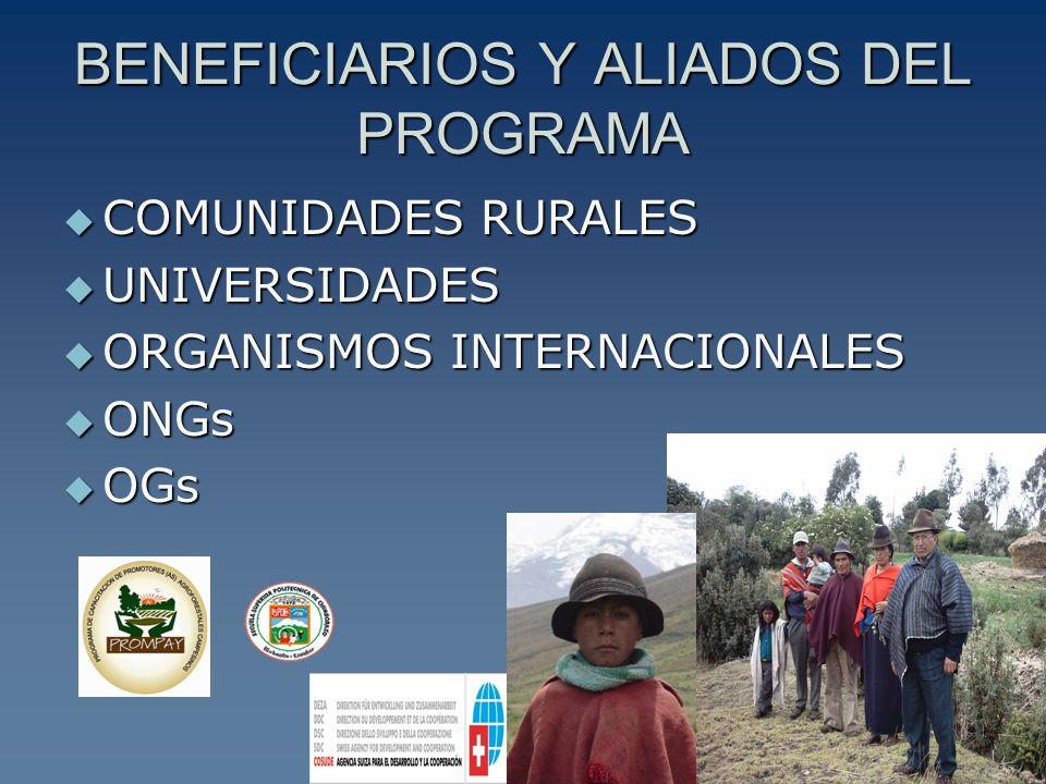 BENEFICIARIOS Y ALIADOS DEL PROGRAMA COMUNIDADES RURALES COMUNIDADES RURALES UNIVERSIDADES UNIVERSIDADES ORGANISMOS INTERNACIONALES ORGANISMOS INTERNA