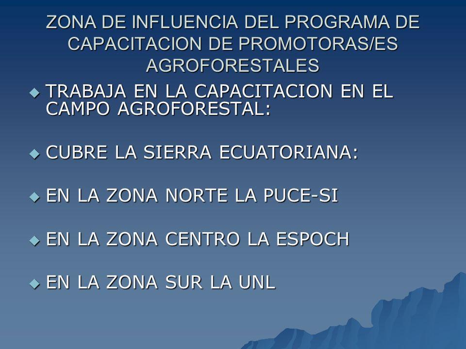 ZONA DE INFLUENCIA DEL PROGRAMA DE CAPACITACION DE PROMOTORAS/ES AGROFORESTALES TRABAJA EN LA CAPACITACION EN EL CAMPO AGROFORESTAL: TRABAJA EN LA CAP