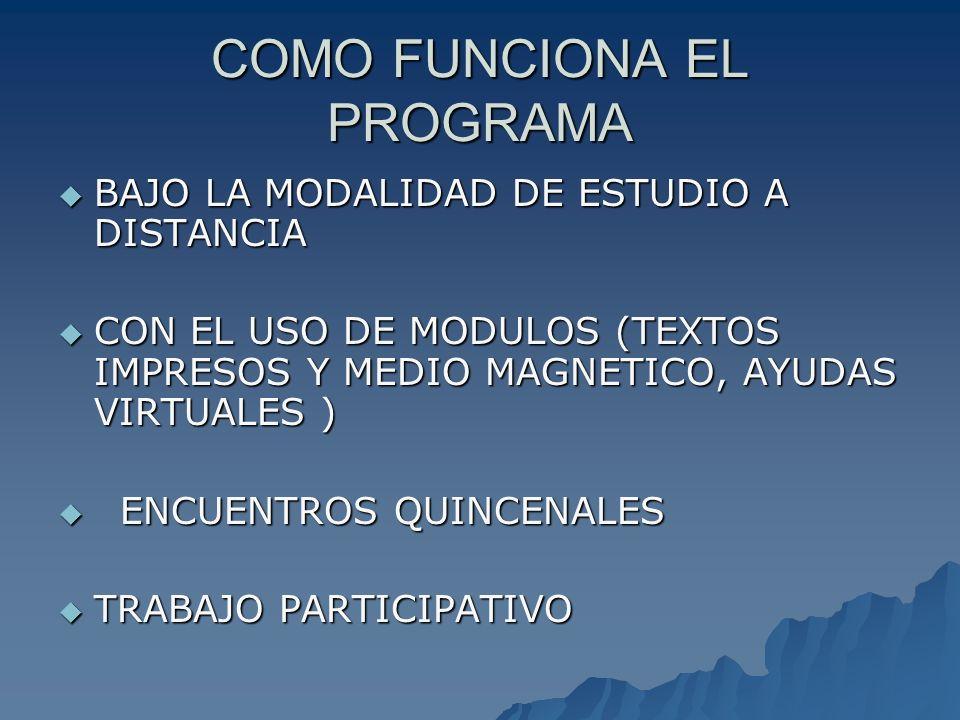 PLAN DE ESTUDIOS REALIDAD NACIONAL REALIDAD NACIONAL MATEMATICA BASICA MATEMATICA BASICA CULTURA, COMUNICACIÓN Y DESARROLLO CULTURA, COMUNICACIÓN Y DESARROLLO MANEJO DE RECURSOS NATURALES MANEJO DE RECURSOS NATURALES HUERTOS Y SEGURIDAD ALIMENTARIA HUERTOS Y SEGURIDAD ALIMENTARIA MANEJO FORESTAL MANEJO FORESTAL INVESTIGACION PARTICIPATIVA INVESTIGACION PARTICIPATIVA PROYECTOS PRODUCTIVOS PROYECTOS PRODUCTIVOS MANEJO DE CUENCAS MANEJO DE CUENCAS DERECHO AGRARIO DERECHO AGRARIO