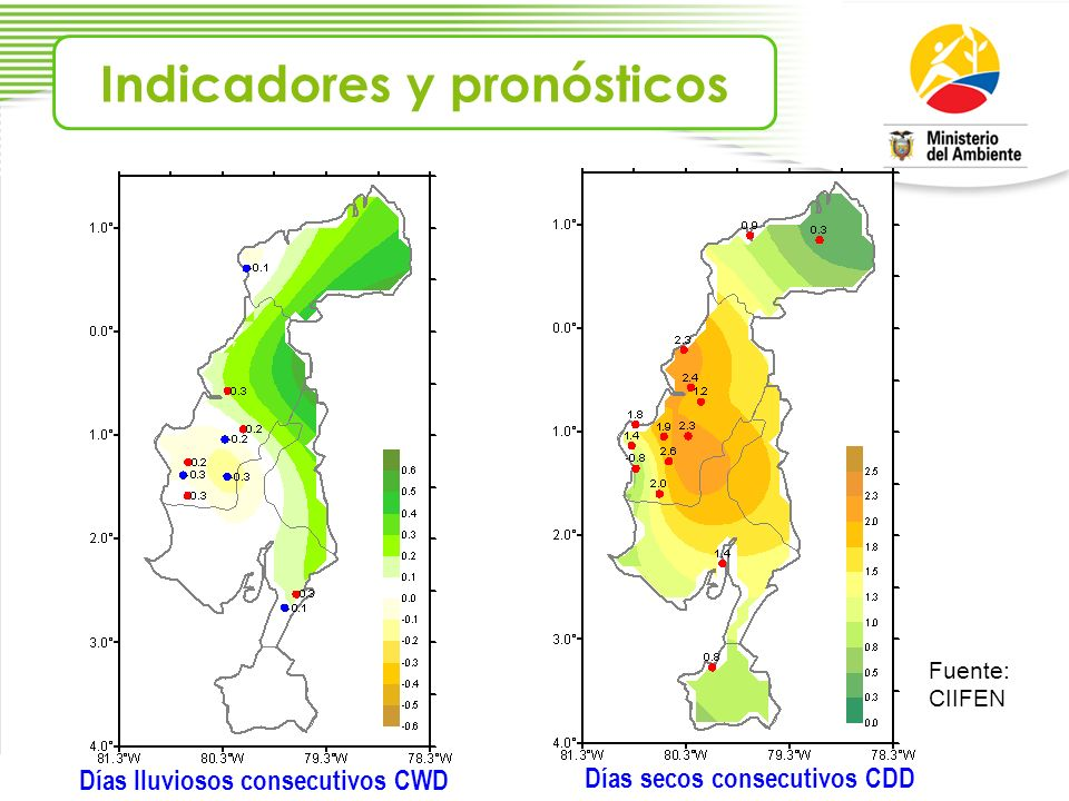 Indicadores y pronósticos Días secos consecutivos CDD Días lluviosos consecutivos CWD Fuente: CIIFEN