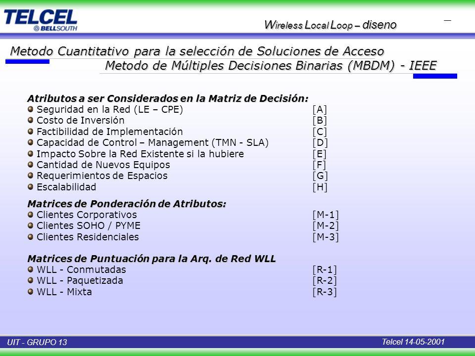 W ireless L ocal L oop – diseno Metodo Cuantitativo para la selección de Soluciones de Acceso Metodo de Múltiples Decisiones Binarias (MBDM) - IEEE At