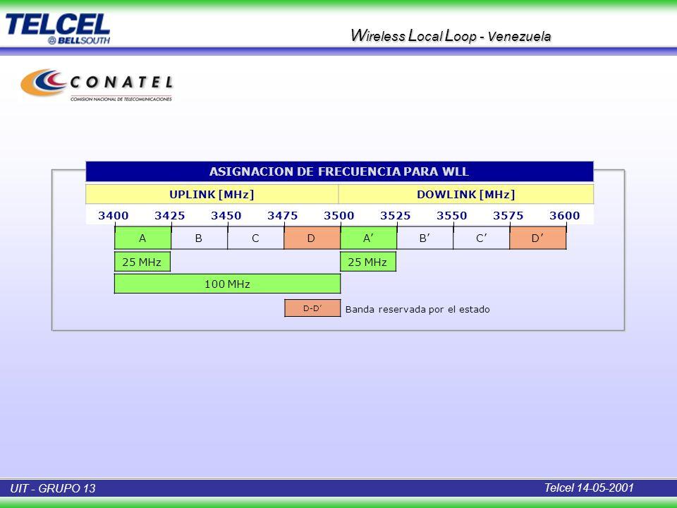 340034253450347535003525355035753600 ASIGNACION DE FRECUENCIA PARA WLL ABCDABCD UPLINK [MHz]DOWLINK [MHz] 25 MHz 100 MHz 25 MHz D-D Banda reservada po