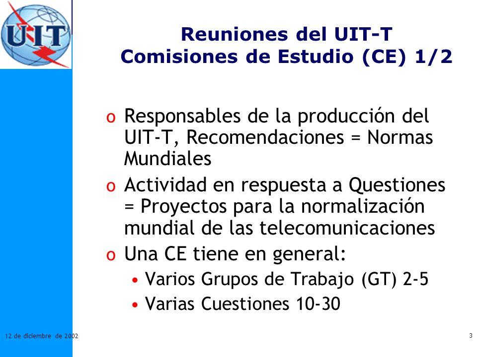 3 12 de diciembre de 2002 Reuniones del UIT-T Comisiones de Estudio (CE) 1/2 o Responsables de la producción del UIT-T, Recomendaciones = Normas Mundi