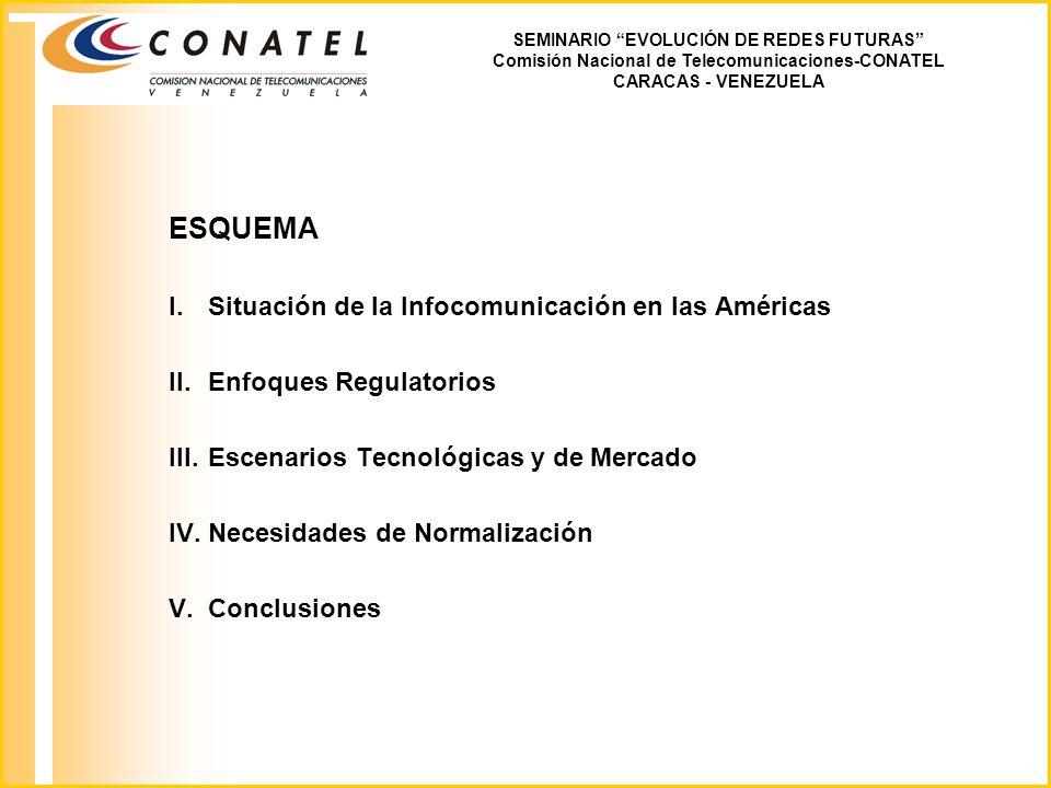 WWW.CONATEL.GOV.VE ING.