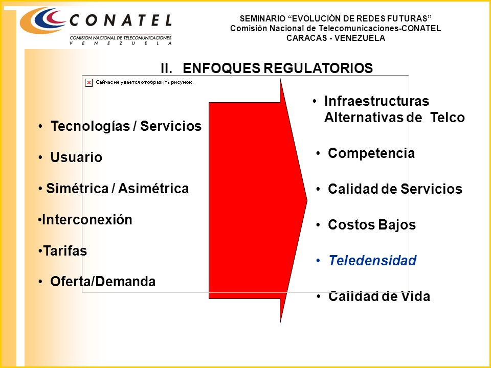 II. ENFOQUES REGULATORIOS SEMINARIO EVOLUCIÓN DE REDES FUTURAS Comisión Nacional de Telecomunicaciones-CONATEL CARACAS - VENEZUELA Tecnologías / Servi