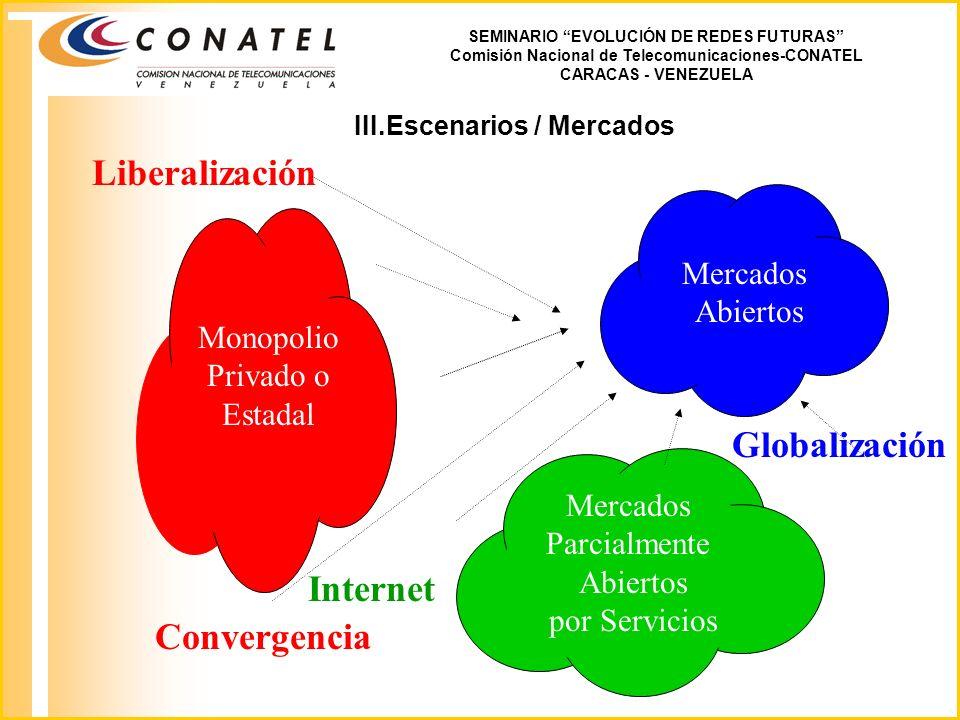 III.Escenarios / Mercados SEMINARIO EVOLUCIÓN DE REDES FUTURAS Comisión Nacional de Telecomunicaciones-CONATEL CARACAS - VENEZUELA Monopolio Privado o Estadal Mercados Parcialmente Abiertos por Servicios Liberalización Mercados Abiertos Globalización Convergencia Internet