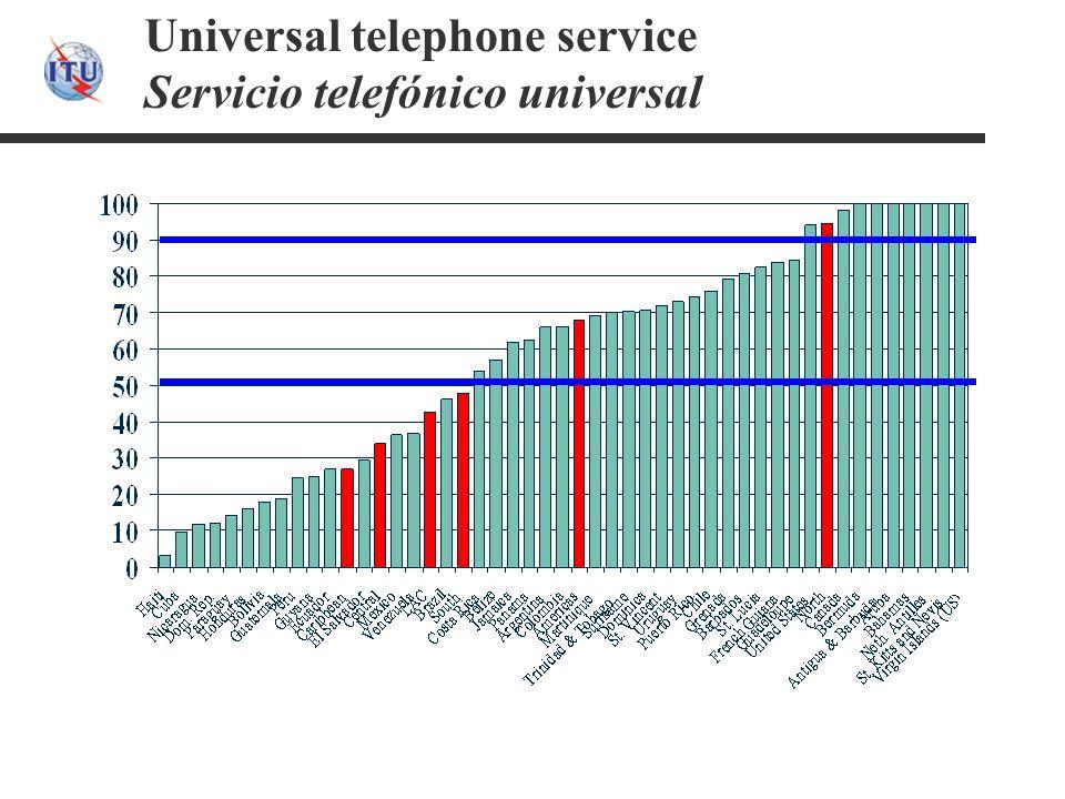 Universal telephone service Servicio telefónico universal