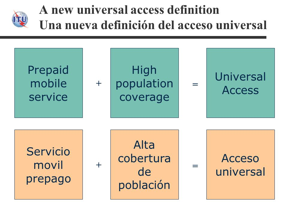 A new universal access definition Una nueva definición del acceso universal Prepaid mobile service + High population coverage = Universal Access Servi